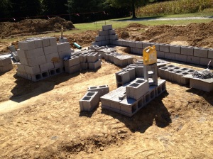 Laying out the blocks